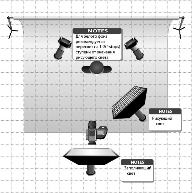 Варианты световых схем: